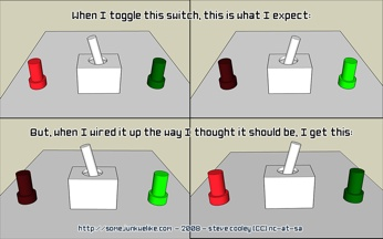 1Toggleswitch Problemdescription